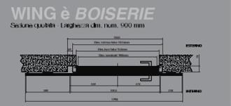 Boiserie Linea Wing Blindate